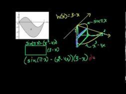 2008年微積分BC記述式1(d)