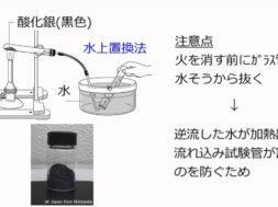 【中学2年・理科 10-1】酸化銀の熱分解