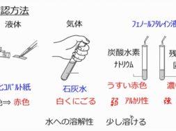 【中学2年・理科 10-2】炭酸水素ナトリウムの熱分解