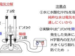 【中学2年・理科 10-3】水の電気分解