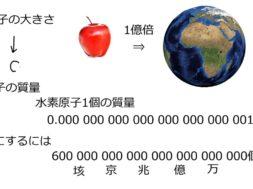 【中学2年・理科 11-1】原子