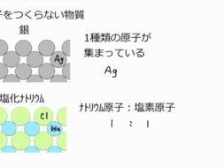 【中学2年・理科 11-3】化学式