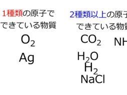 【中学2年・理科 11-5】単体と化合物