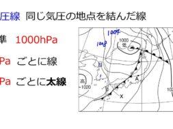 【中学2年・理科 6-3】気圧