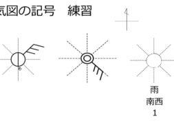 【中学2年・理科 6-5】天気図の記号読み方・書き方