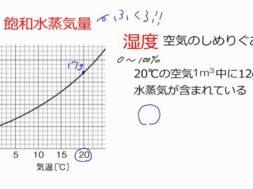 【中学2年・理科 7-2】湿度、計算
