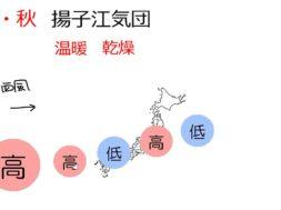 【中学2年・理科 9-4】揚子江気団