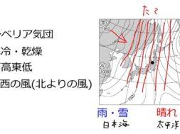【中学2年・理科 9-5】シベリア気団