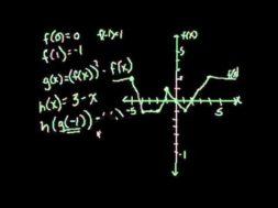 合成関数 その3