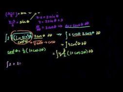 三角関数による置換積分法3(時間のかかる問題)