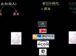 8. 金ぴか時代対シリコンバレー