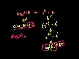 a log b ='' log(b^a), log a – log b ='' log(a/b)の証明