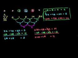 nの2乗の総和を求める その2
