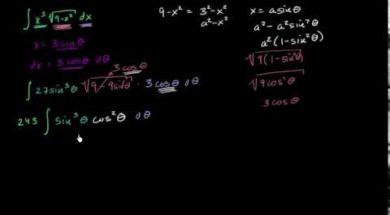 三角関数とuによる置換積分法(その1)