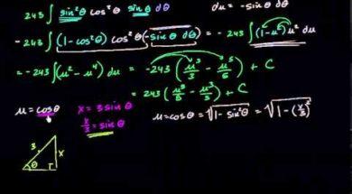 三角関数とuによる置換積分法(その2)
