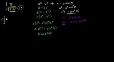 x=sin(θ)による置換積分法