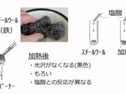 【中学2年・理科 12-1】鉄の酸化