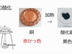 【中学2年・理科 12-2】銅の酸化