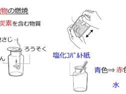 【中学2年・理科 12-4】有機物の燃焼