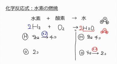 【中学2年・理科 12-5】水素の燃焼