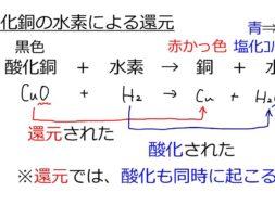 【中学2年・理科 12-7】酸化銅の水素による還元