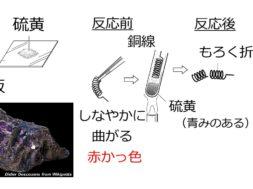 【中学2年・理科 12-9】銅と硫黄の化合