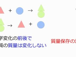【中学2年・理科 13-1】質量保存の法則