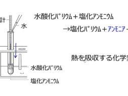 【中学2年・理科 13-5】吸熱反応