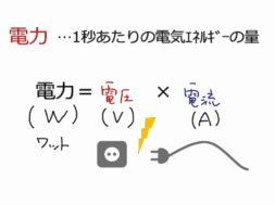 【中学2年・理科 16-1】電力