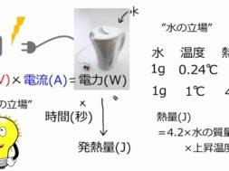 【中学2年・理科 16-3】熱量