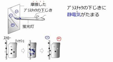 【中学2年・理科 17-2】静電気と電流