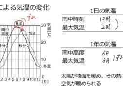 【中学3年・理科 4-11】季節による気温と影の変化