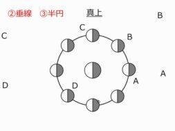 【中学3年・理科 5-2】月の運動と見え方