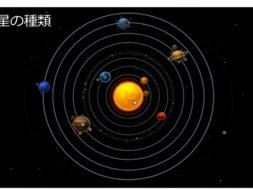 【中学3年・理科 5-4】太陽系