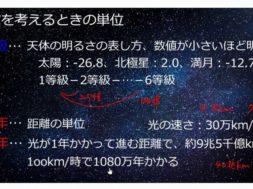 【中学3年・理科 5-7】銀河系