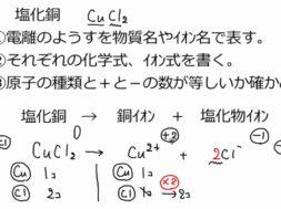 【中学3年・理科 7-5】電離式のつくりかた