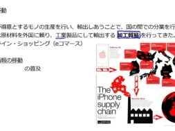 【公民01-3】グローバル化