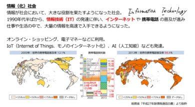 【公民01-4】情報化社会