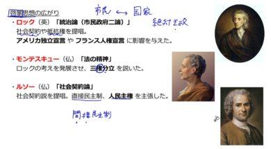 【公民02-1】啓蒙思想と憲法