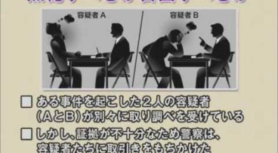 【第2回ゲーム理論】囚人のジレンマ