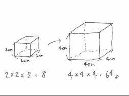 【中3数学 08-12】相似な図形の体積比