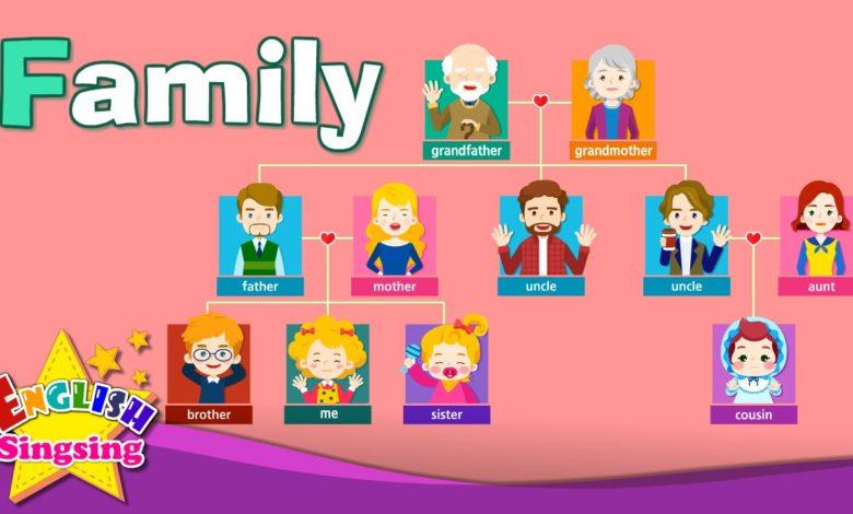 キッズ語彙 – 家族 – 家族&ツリー