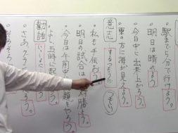 【中学受験】国語・文法「う・よう」を識別する