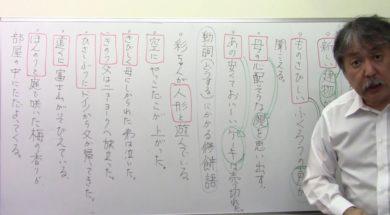 【中学受験】国語・文法 修飾語・被修飾語のコツ