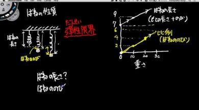 【小学校3年理科 3-1-3】ばねの性質