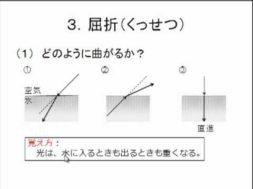 【小学校3年理科 3-2-2】光の直進・反射・くっ折