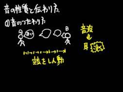【小学校3年理科 4-1-4】