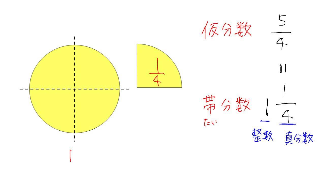 を 帯 直す に 分数 分数 仮 真分数、仮分数、帯分数の意味と例題