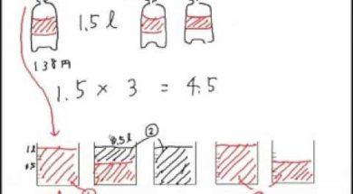 図で考える少数のかけ算 小学4年生 算数