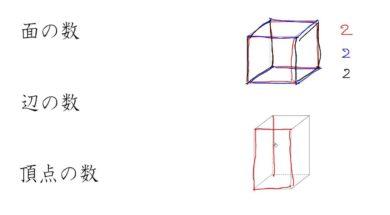 立方体と直方体の面、辺、頂点 小学4年生 算数